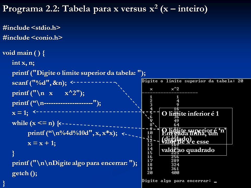 Programa 2.2: Tabela para x versus x 2 (x – inteiro) #include #include void main ( ) { int x, n; printf ( Digite o limite superior da tabela: ); scanf ( %d , &n); printf ( \n x x^2 ); printf (\n--------------------- ); printf (\n--------------------- ); x = 1; while (x <= n) { printf (\n%4d%10d , x, x*x); x = x + 1; } printf ( \n\nDigite algo para encerrar: ); printf ( \n\nDigite algo para encerrar: ); getch (); } O limite inferior é 1 O limite superior é n (digitado) Em cada linha, um valor de x e esse valor ao quadrado