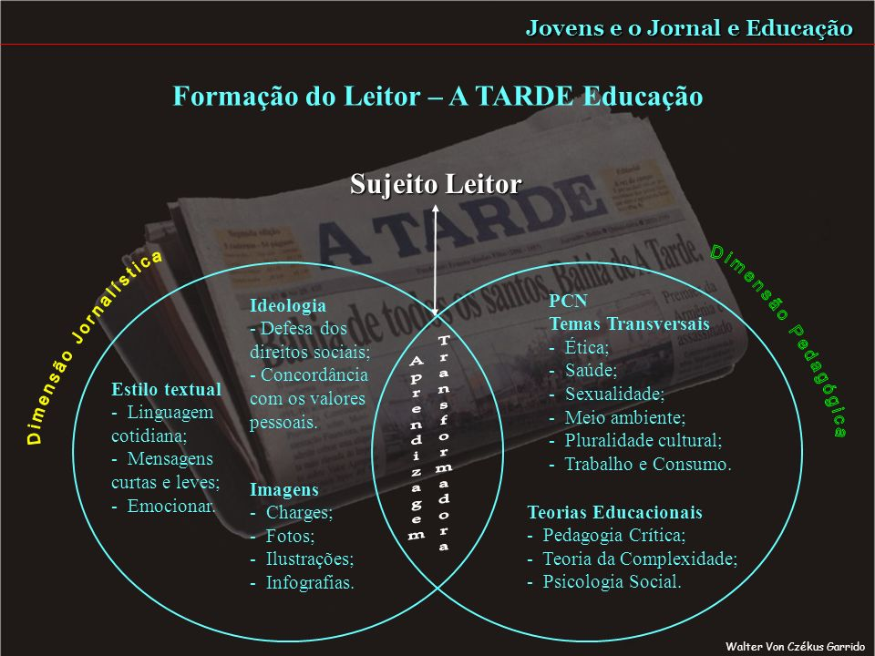 Formação do Leitor – A TARDE Educação Ideologia - Defesa dos direitos sociais; - Concordância com os valores pessoais.