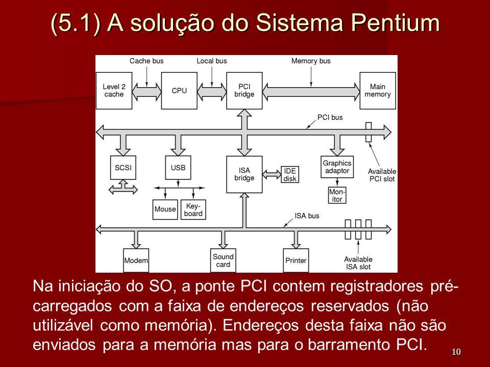 10 (5.1) A solução do Sistema Pentium Na iniciação do SO, a ponte PCI contem registradores pré- carregados com a faixa de endereços reservados (não ut