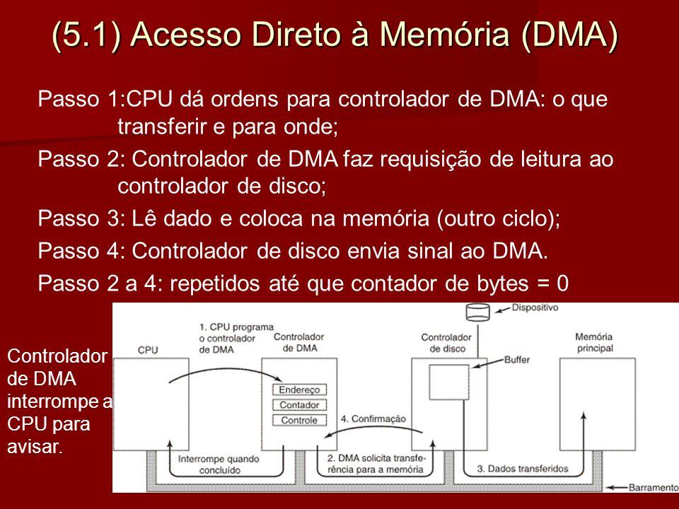 12 (5.1) Acesso Direto à Memória (DMA) Passo 1:CPU dá ordens para controlador de DMA: o que transferir e para onde; Passo 2: Controlador de DMA faz re