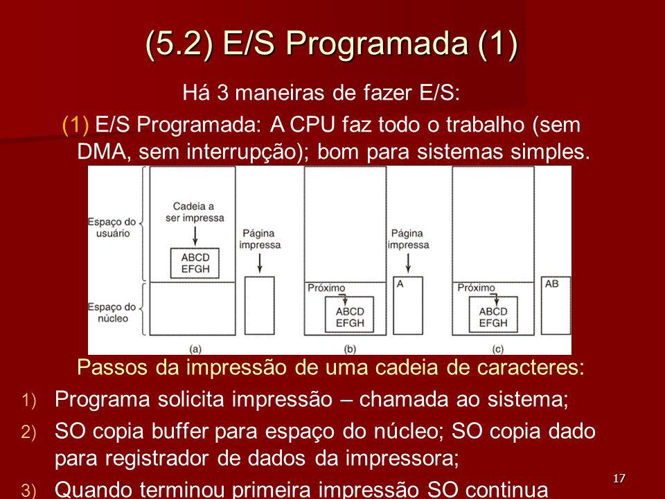 17 (5.2) E/S Programada (1) Passos da impressão de uma cadeia de caracteres: 1) 1) Programa solicita impressão – chamada ao sistema; 2) 2) SO copia bu