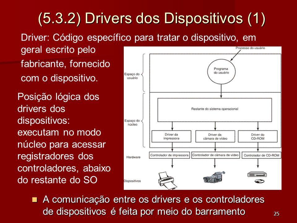 25 (5.3.2) Drivers dos Dispositivos (1) A comunicação entre os drivers e os controladores de dispositivos é feita por meio do barramento A comunicação