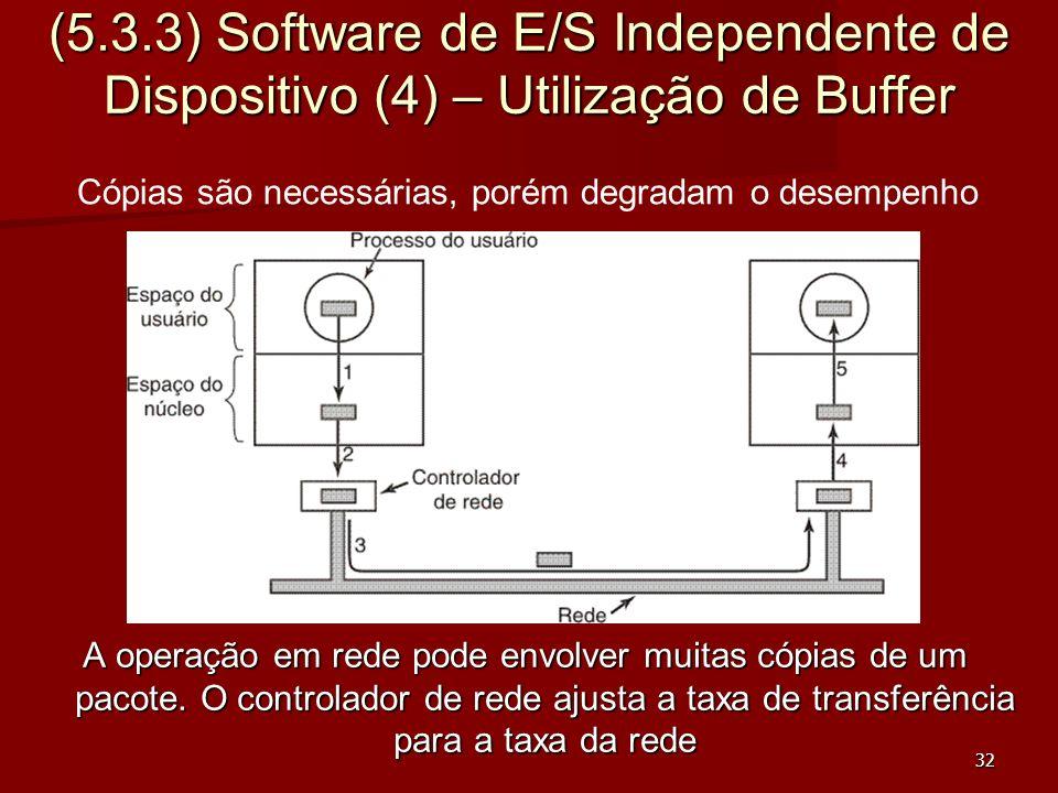 32 (5.3.3) Software de E/S Independente de Dispositivo (4) – Utilização de Buffer A operação em rede pode envolver muitas cópias de um pacote. O contr
