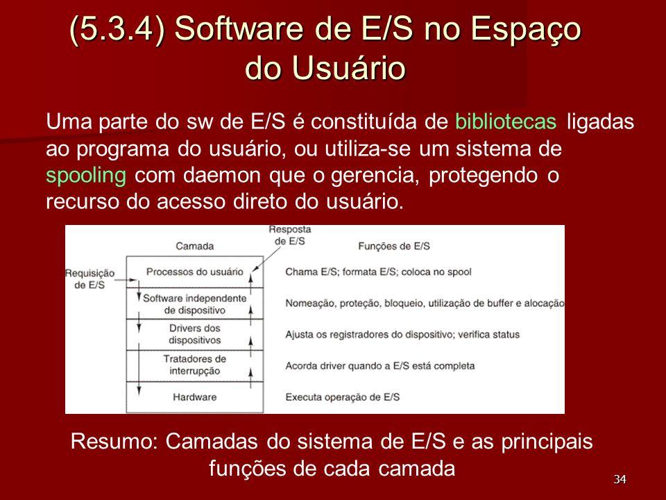 34 (5.3.4) Software de E/S no Espaço do Usuário Resumo: Camadas do sistema de E/S e as principais funções de cada camada Uma parte do sw de E/S é cons