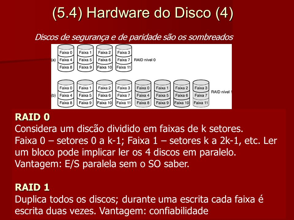 38 (5.4) Hardware do Disco (4) RAID 0 Considera um discão dividido em faixas de k setores. Faixa 0 – setores 0 a k-1; Faixa 1 – setores k a 2k-1, etc.