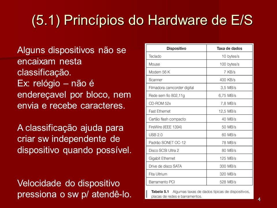 4 (5.1) Princípios do Hardware de E/S Alguns dispositivos não se encaixam nesta classificação. Ex: relógio – não é endereçavel por bloco, nem envia e