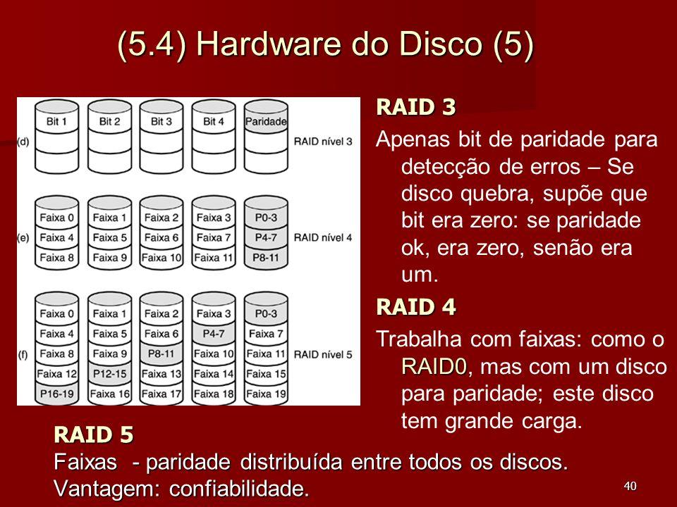 40 (5.4) Hardware do Disco (5) RAID 5 Faixas - paridade distribuída entre todos os discos. Vantagem: confiabilidade. RAID 3 Apenas bit de paridade par