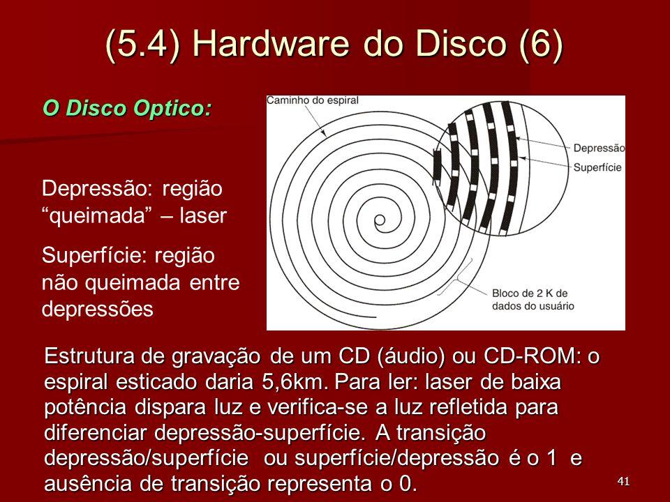 41 (5.4) Hardware do Disco (6) Estrutura de gravação de um CD (áudio) ou CD-ROM: o espiral esticado daria 5,6km. Para ler: laser de baixa potência dis