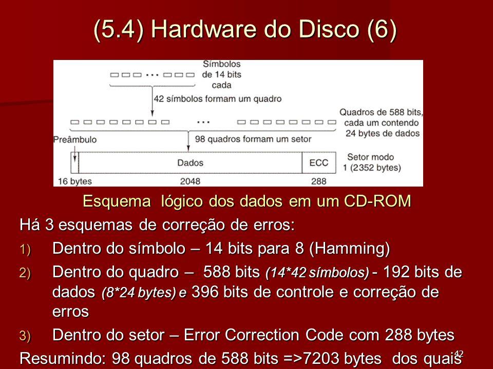 42 (5.4) Hardware do Disco (6) Esquema lógico dos dados em um CD-ROM Há 3 esquemas de correção de erros: 1) Dentro do símbolo – 14 bits para 8 (Hammin