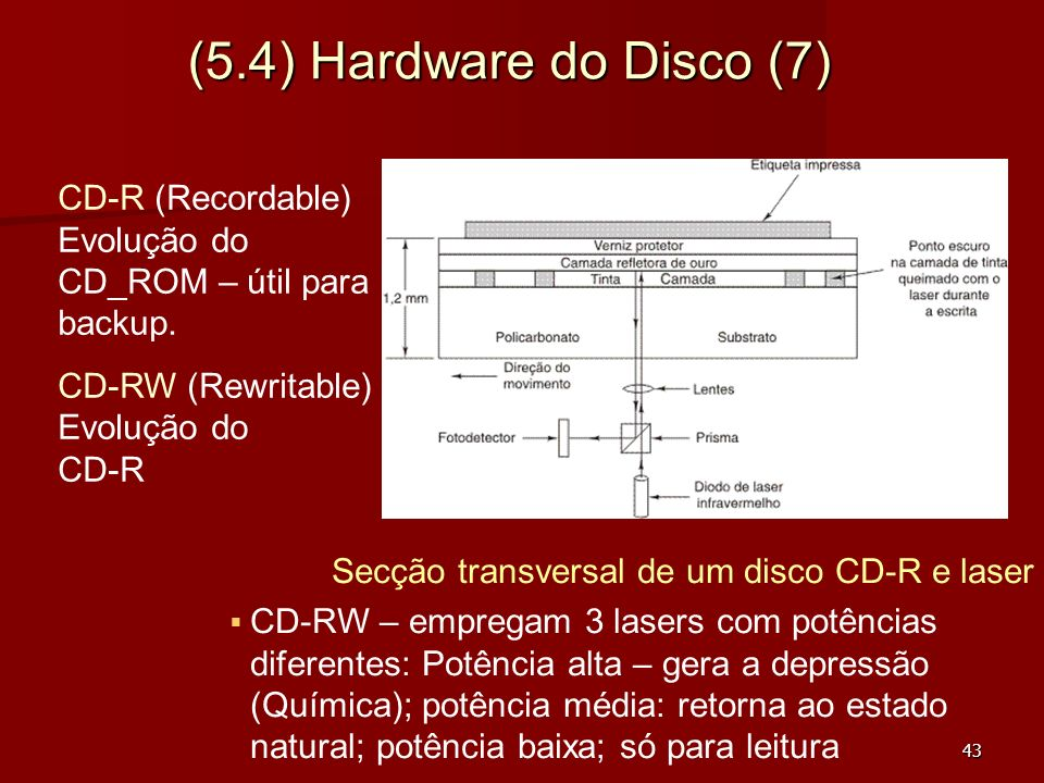 43 (5.4) Hardware do Disco (7) Secção transversal de um disco CD-R e laser CD-RW – empregam 3 lasers com potências diferentes: Potência alta – gera a