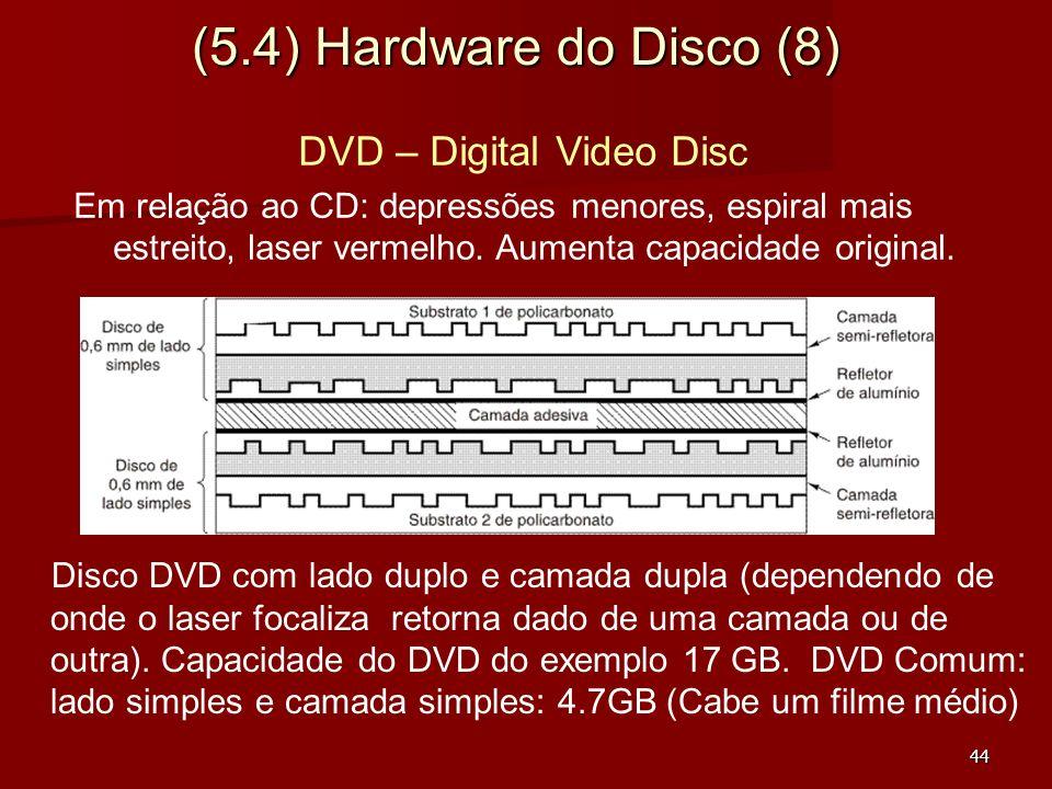 44 (5.4) Hardware do Disco (8) Disco DVD com lado duplo e camada dupla (dependendo de onde o laser focaliza retorna dado de uma camada ou de outra). C