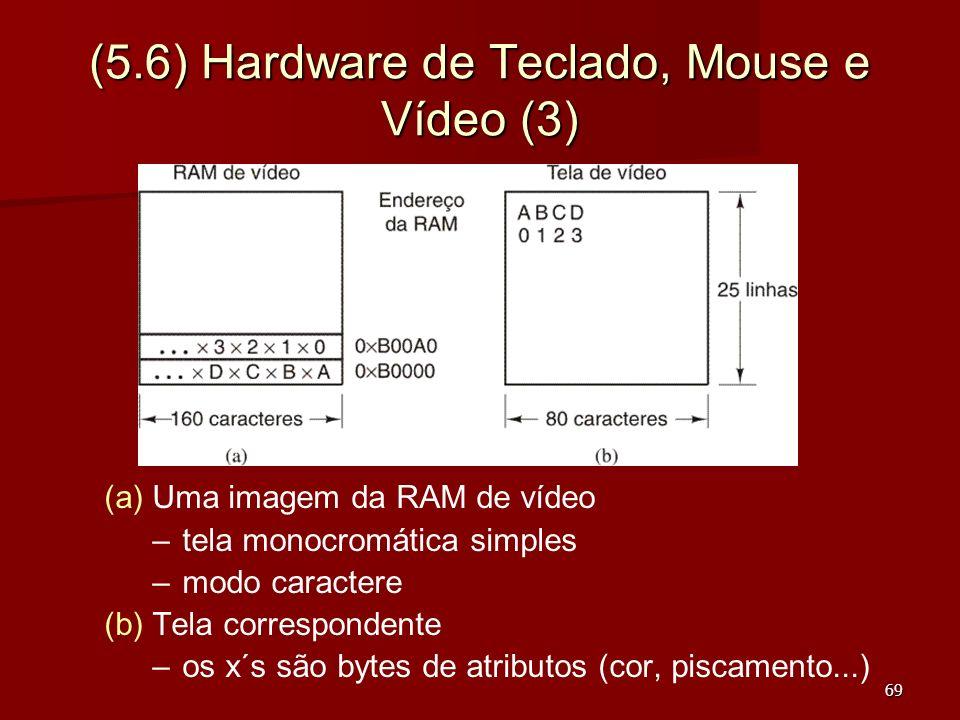 69 (a) Uma imagem da RAM de vídeo – –tela monocromática simples – –modo caractere (b) Tela correspondente – –os x´s são bytes de atributos (cor, pisca