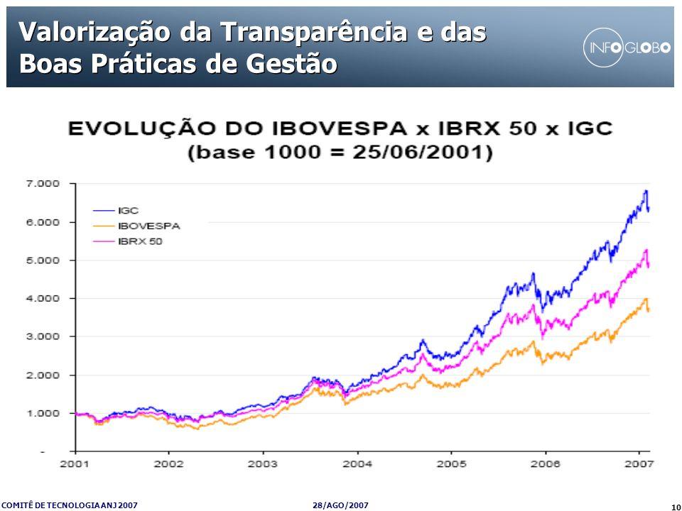 28/AGO/2007 COMITÊ DE TECNOLOGIA ANJ 2007 10 Valorização da Transparência e das Boas Práticas de Gestão