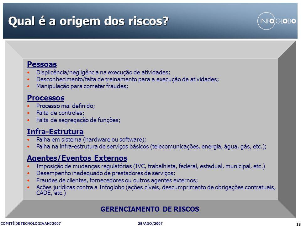 28/AGO/2007 COMITÊ DE TECNOLOGIA ANJ 2007 18 GERENCIAMENTO DE RISCOS Qual é a origem dos riscos? Pessoas Displicência/negligência na execução de ativi