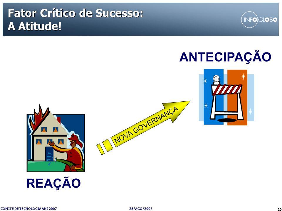 28/AGO/2007 COMITÊ DE TECNOLOGIA ANJ 2007 20 Fator Crítico de Sucesso: A Atitude! NOVA GOVERNANÇA REAÇÃO ANTECIPAÇÃO