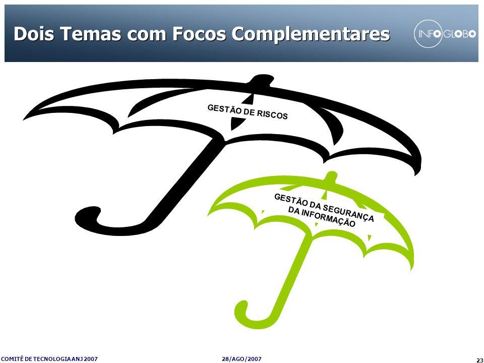 28/AGO/2007 COMITÊ DE TECNOLOGIA ANJ 2007 23 Dois Temas com Focos Complementares GESTÃO DE RISCOS GESTÃO DA SEGURANÇA DA INFORMAÇÃO