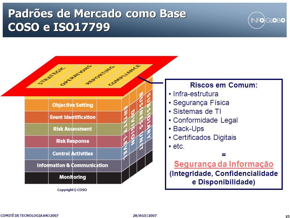 28/AGO/2007 COMITÊ DE TECNOLOGIA ANJ 2007 25 Padrões de Mercado como Base COSO e ISO17799 Riscos em Comum: Infra-estrutura Segurança Física Sistemas d