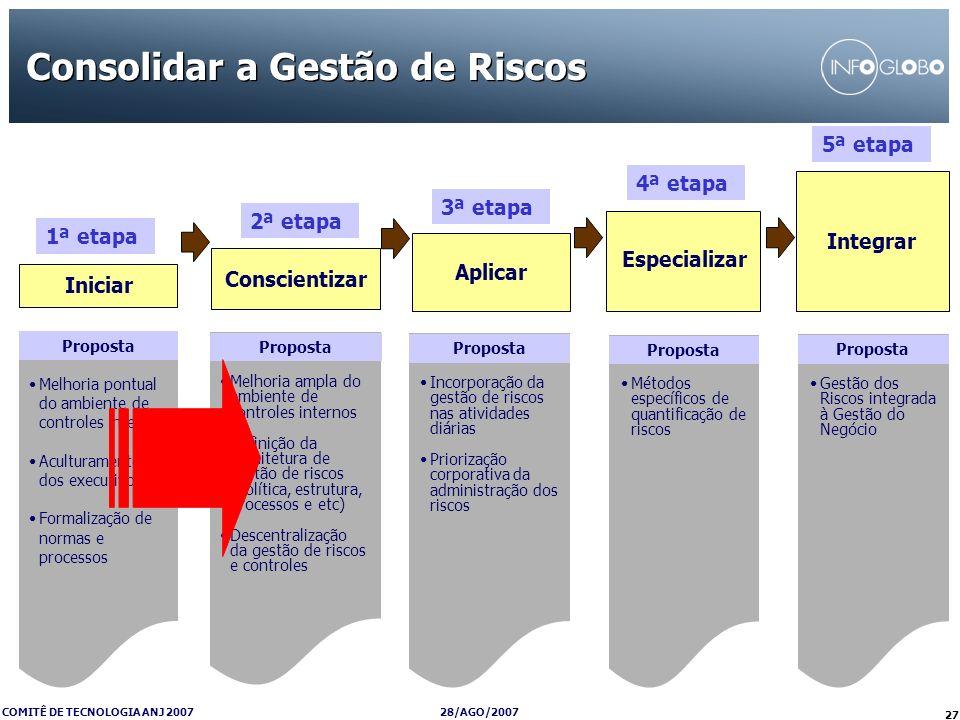 28/AGO/2007 COMITÊ DE TECNOLOGIA ANJ 2007 27 Consolidar a Gestão de Riscos Conscientizar Iniciar Aplicar Integrar Especializar 1ª etapa 2ª etapa 3ª et