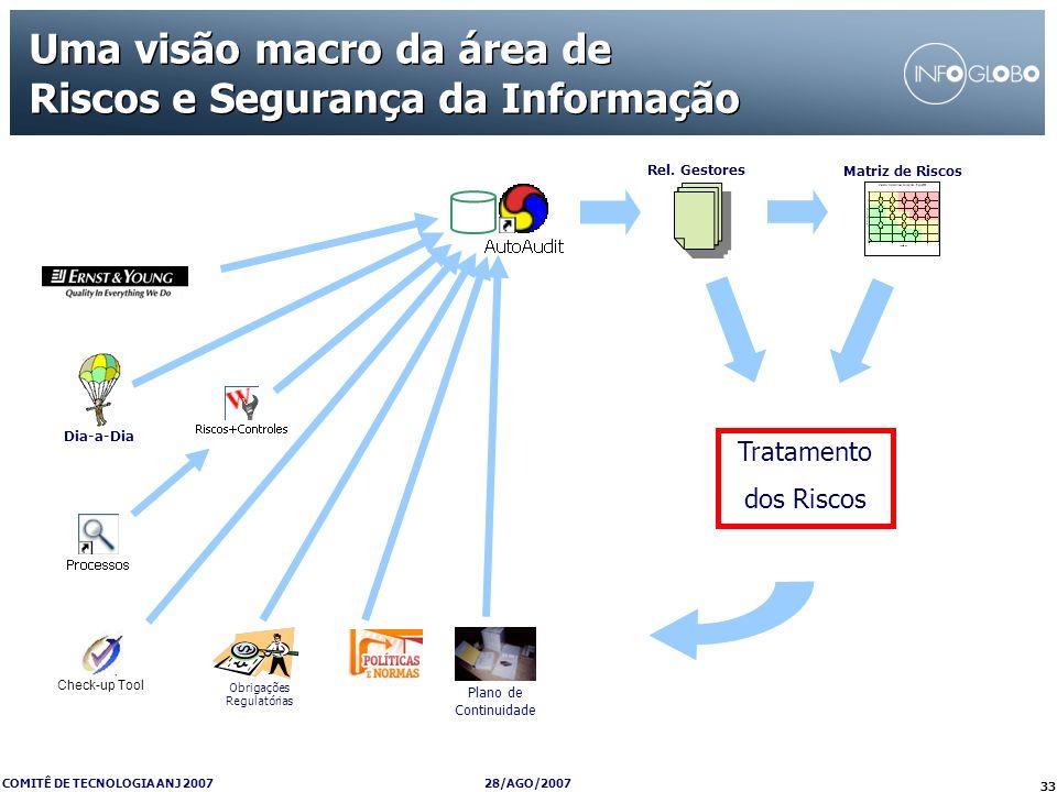 28/AGO/2007 COMITÊ DE TECNOLOGIA ANJ 2007 33 Uma visão macro da área de Riscos e Segurança da Informação Check-up Tool Matriz de Riscos Rel. Gestores