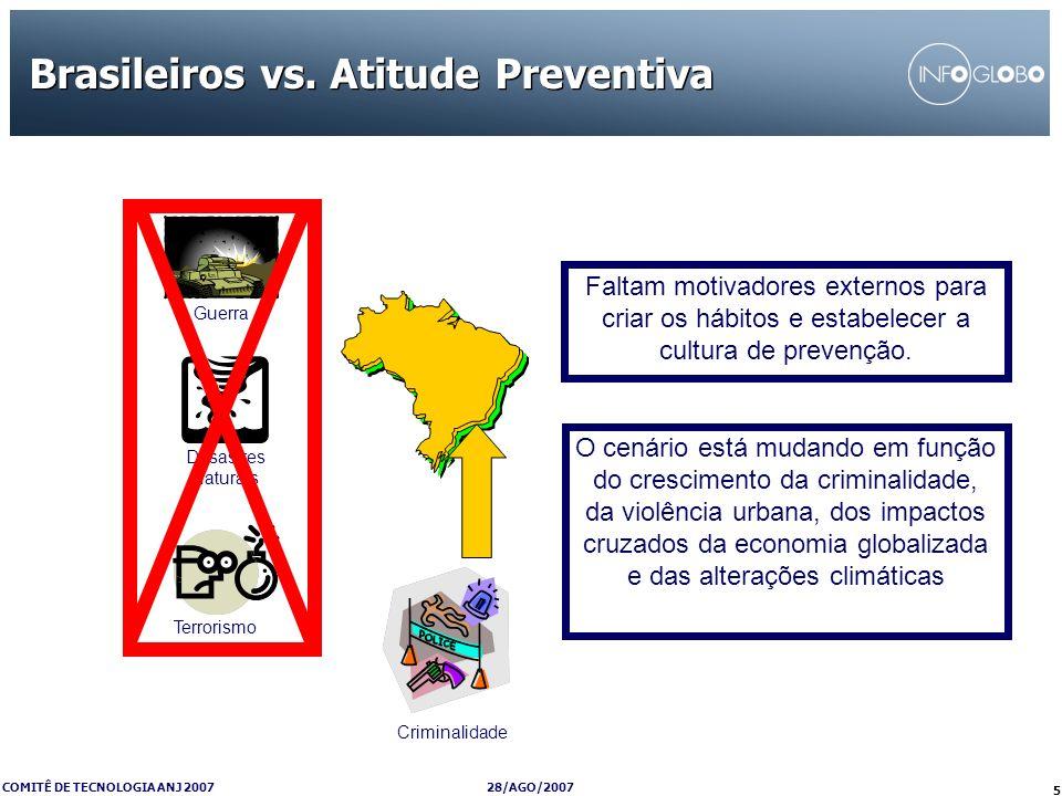 28/AGO/2007 COMITÊ DE TECNOLOGIA ANJ 2007 5 Brasileiros vs. Atitude Preventiva Guerra Desastres Naturais Terrorismo Faltam motivadores externos para c