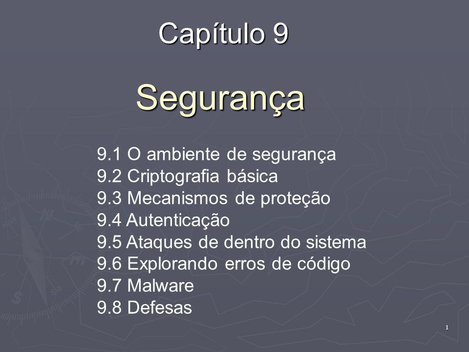 1 Segurança Capítulo 9 9.1 O ambiente de segurança 9.2 Criptografia básica 9.3 Mecanismos de proteção 9.4 Autenticação 9.5 Ataques de dentro do sistema 9.6 Explorando erros de código 9.7 Malware 9.8 Defesas