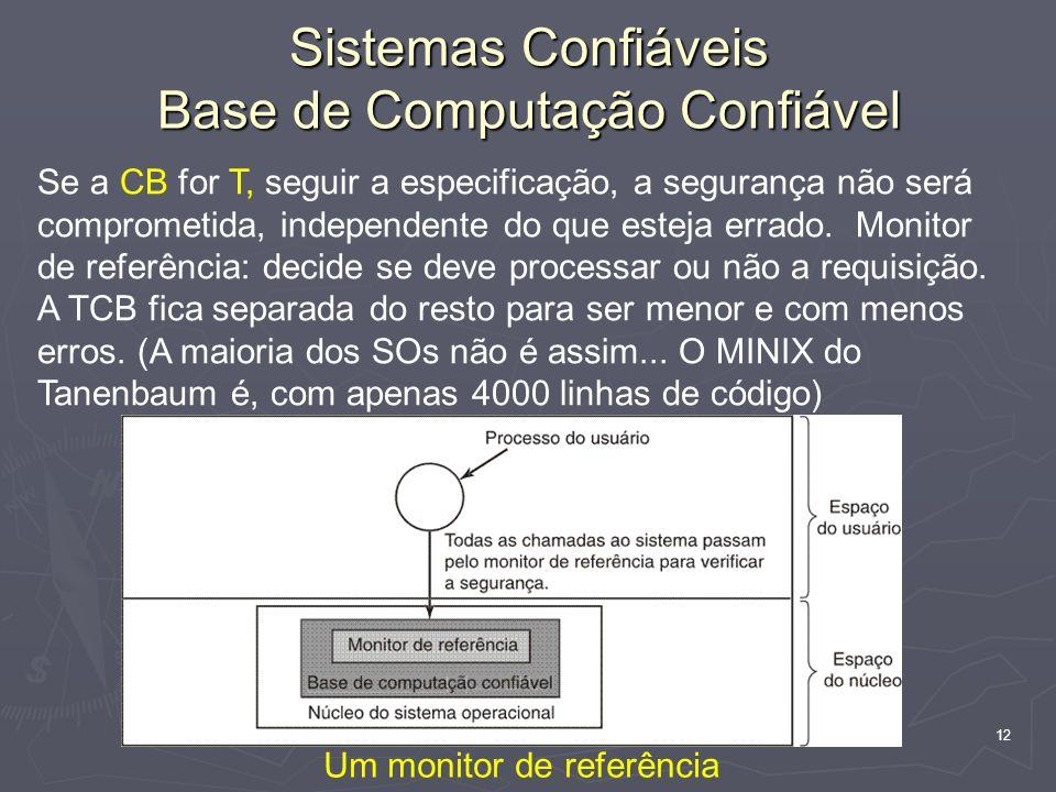12 Sistemas Confiáveis Base de Computação Confiável Um monitor de referência Se a CB for T, seguir a especificação, a segurança não será comprometida, independente do que esteja errado.