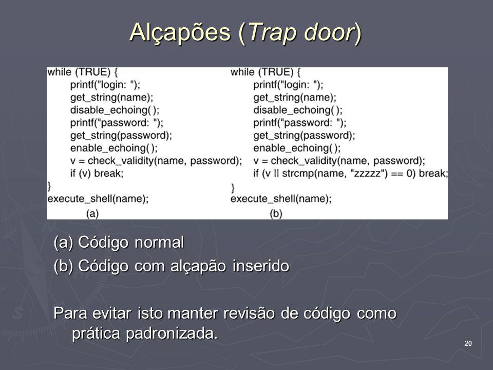 20 Alçapões (Trap door) (a) Código normal (b) Código com alçapão inserido Para evitar isto manter revisão de código como prática padronizada.