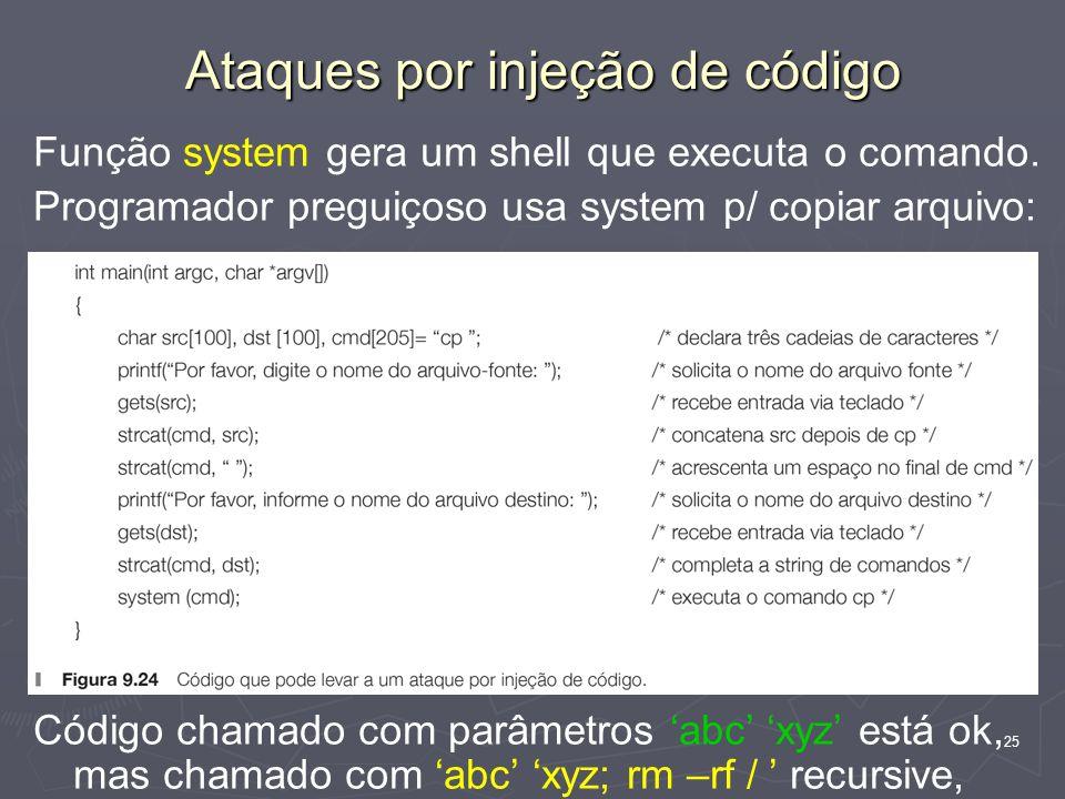 25 Ataques por injeção de código Função system gera um shell que executa o comando. Programador preguiçoso usa system p/ copiar arquivo: Código chamad