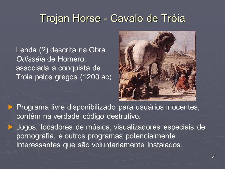 29 Trojan Horse - Cavalo de Tróia Programa livre disponibilizado para usuários inocentes, contém na verdade código destrutivo. Jogos, tocadores de mús