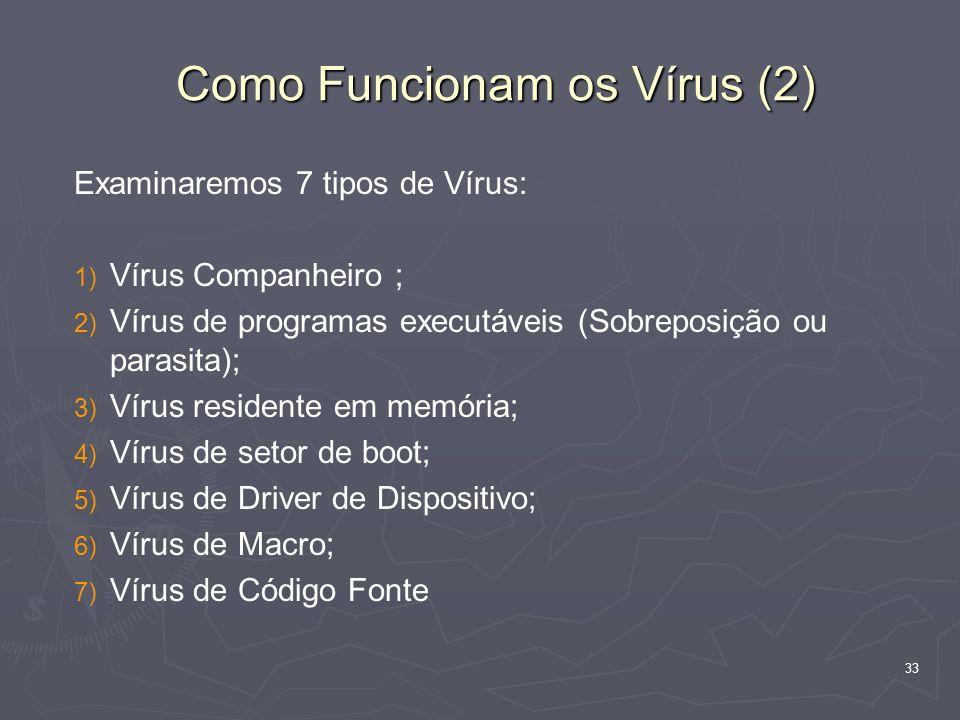 33 Como Funcionam os Vírus (2) Examinaremos 7 tipos de Vírus: 1) 1) Vírus Companheiro ; 2) 2) Vírus de programas executáveis (Sobreposição ou parasita); 3) 3) Vírus residente em memória; 4) 4) Vírus de setor de boot; 5) 5) Vírus de Driver de Dispositivo; 6) 6) Vírus de Macro; 7) 7) Vírus de Código Fonte