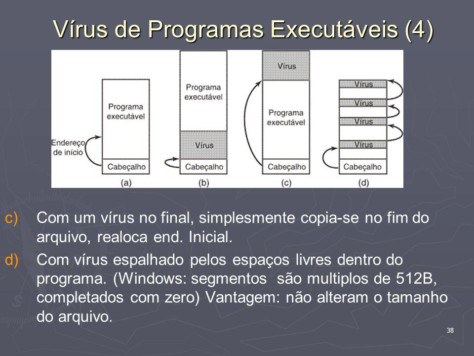 38 c) c)Com um vírus no final, simplesmente copia-se no fim do arquivo, realoca end. Inicial. d) d)Com vírus espalhado pelos espaços livres dentro do