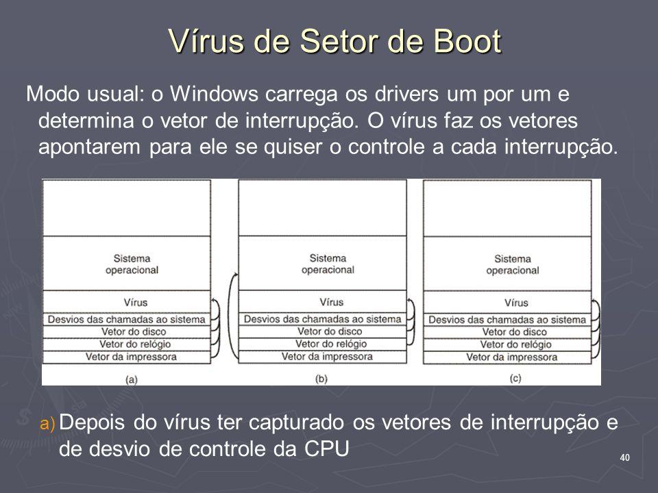 40 Modo usual: o Windows carrega os drivers um por um e determina o vetor de interrupção. O vírus faz os vetores apontarem para ele se quiser o contro