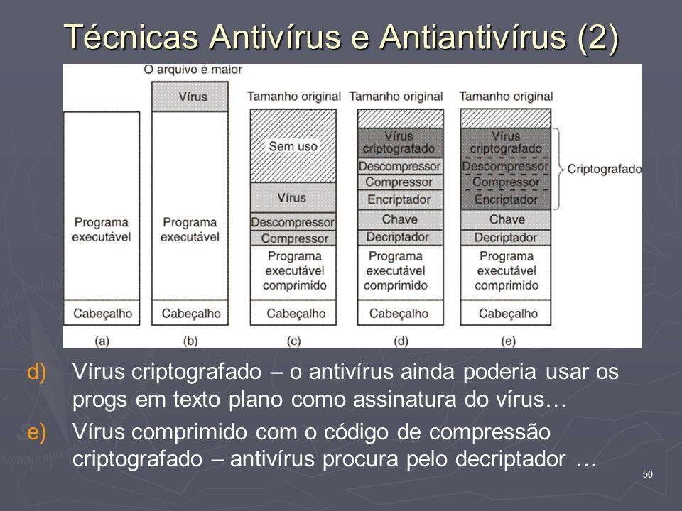 50 d) d)Vírus criptografado – o antivírus ainda poderia usar os progs em texto plano como assinatura do vírus… e) e)Vírus comprimido com o código de compressão criptografado – antivírus procura pelo decriptador … Técnicas Antivírus e Antiantivírus (2)