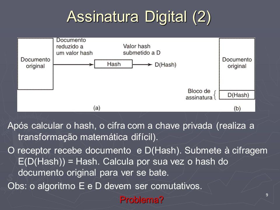 9 Após calcular o hash, o cifra com a chave privada (realiza a transformação matemática difícil). O receptor recebe documento e D(Hash). Submete à cif