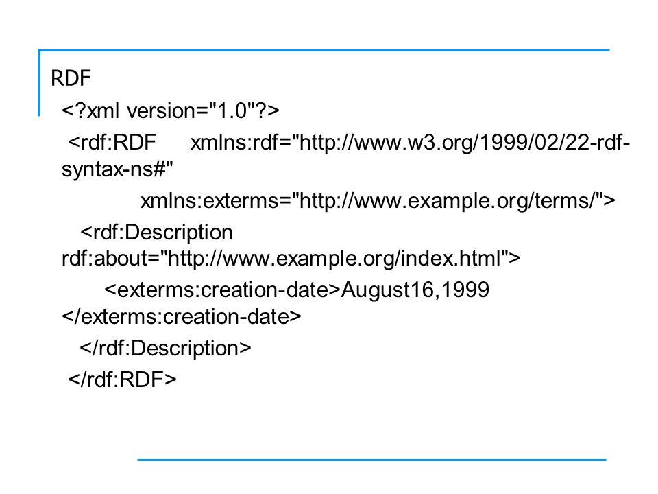 RDF <rdf:RDF xmlns:rdf= http://www.w3.org/1999/02/22-rdf- syntax-ns# xmlns:exterms= http://www.example.org/terms/ > August16,1999