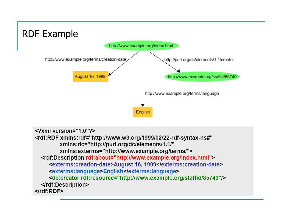 RDF Example