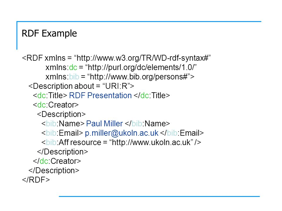 RDF Example <RDF xmlns = http://www.w3.org/TR/WD-rdf-syntax# xmlns:dc = http://purl.org/dc/elements/1.0/ xmlns:bib = http://www.bib.org/persons#> RDF Presentation Paul Miller p.miller@ukoln.ac.uk