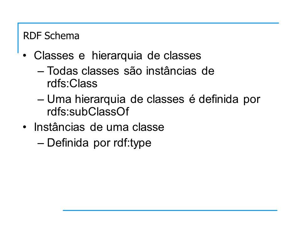 Classes e hierarquia de classes –Todas classes são instâncias de rdfs:Class –Uma hierarquia de classes é definida por rdfs:subClassOf Instâncias de uma classe –Definida por rdf:type