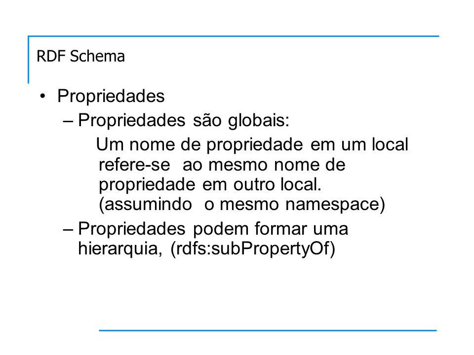 RDF Schema Propriedades –Propriedades são globais: Um nome de propriedade em um local refere-se ao mesmo nome de propriedade em outro local. (assumind