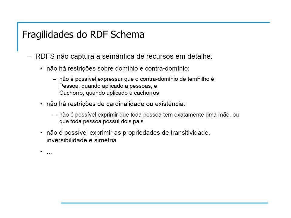 Fragilidades do RDF Schema