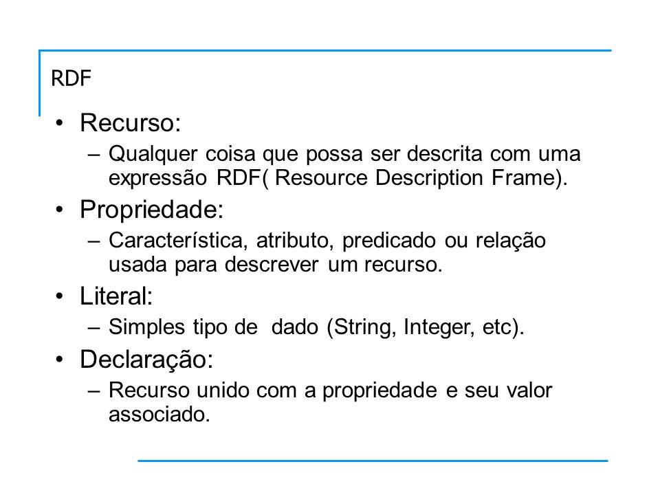RDF Recurso: –Qualquer coisa que possa ser descrita com uma expressão RDF( Resource Description Frame). Propriedade: –Característica, atributo, predic