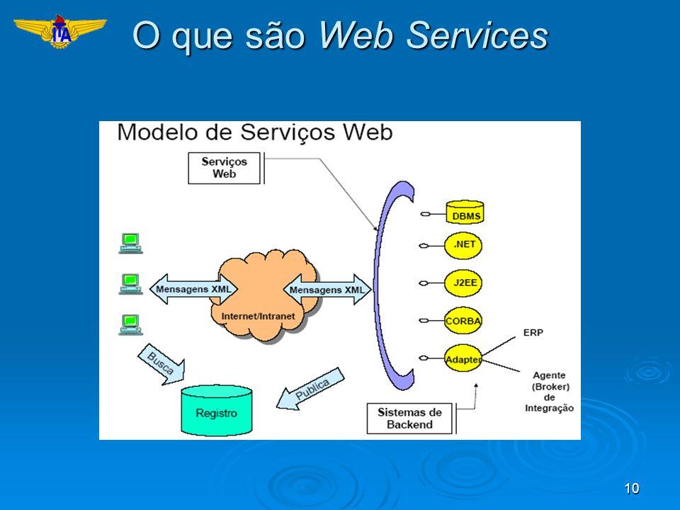10 O que são Web Services