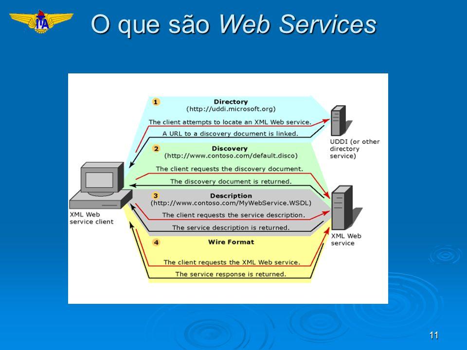 11 O que são Web Services