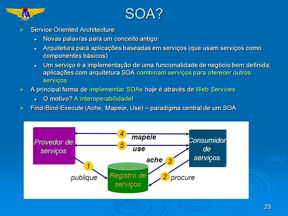 23 SOA? Service Oriented Architecture Service Oriented Architecture Novas palavras para um conceito antigo: Novas palavras para um conceito antigo: Ar