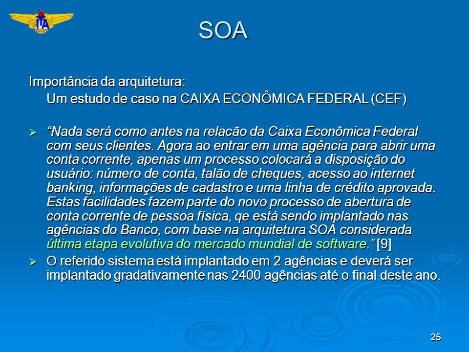 25SOA Importância da arquitetura: Um estudo de caso na CAIXA ECONÔMICA FEDERAL (CEF) Nada será como antes na relacão da Caixa Econômica Federal com se