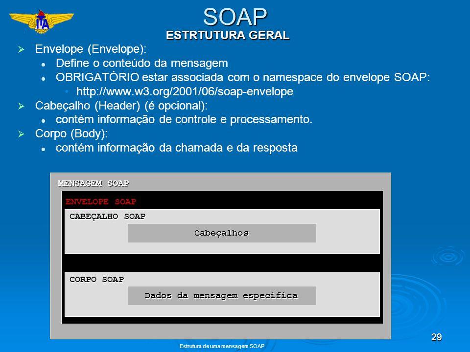 29SOAP ESTRTUTURA GERAL Envelope (Envelope): Define o conteúdo da mensagem OBRIGATÓRIO estar associada com o namespace do envelope SOAP: http://www.w3