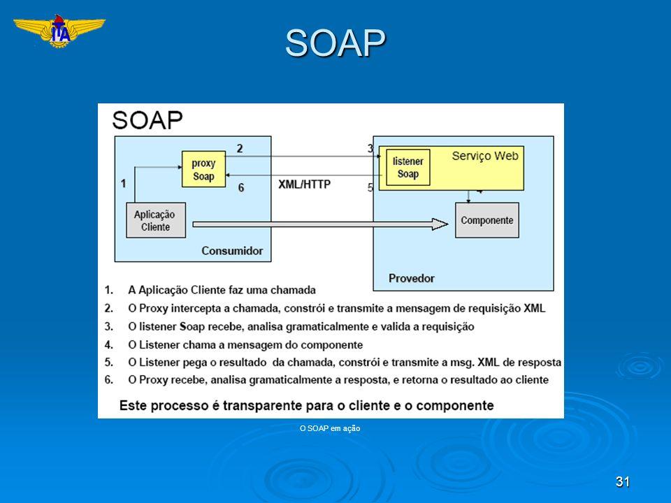 31SOAP O SOAP em ação