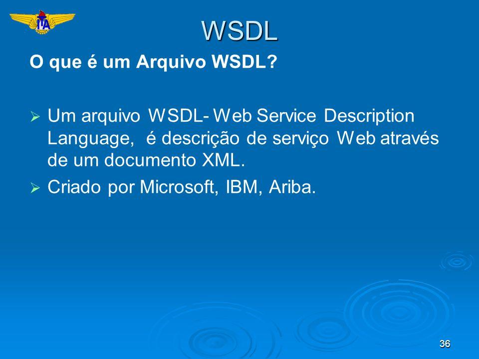 36WSDL O que é um Arquivo WSDL? Um arquivo WSDL- Web Service Description Language, é descrição de serviço Web através de um documento XML. Criado por