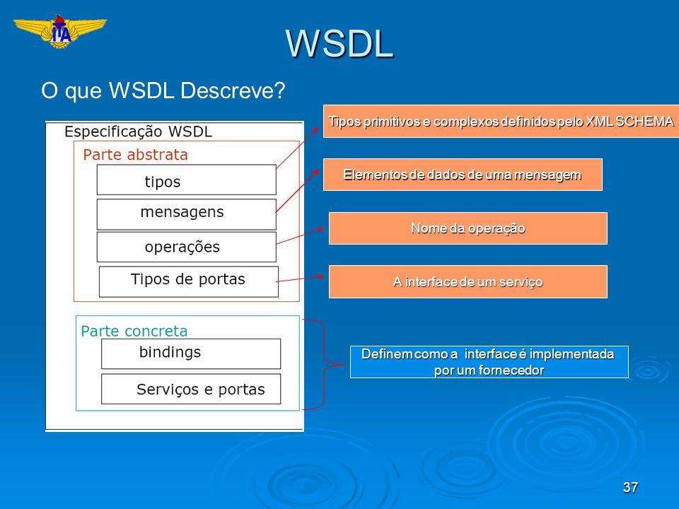 37WSDL O que WSDL Descreve? Tipos primitivos e complexos definidos pelo XML SCHEMA Elementos de dados de uma mensagem Os elementos de dados de uma ope