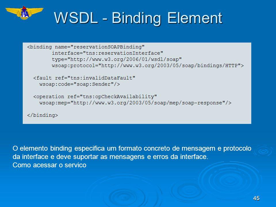 45 WSDL - Binding Element O elemento binding especifica um formato concreto de mensagem e protocolo da interface e deve suportar as mensagens e erros